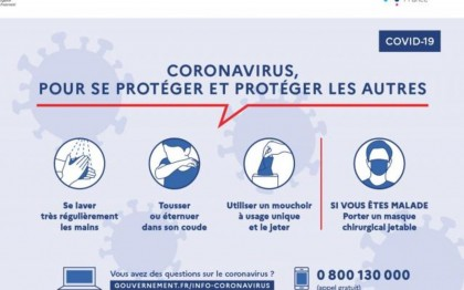 Coronavirus : informations et conseils